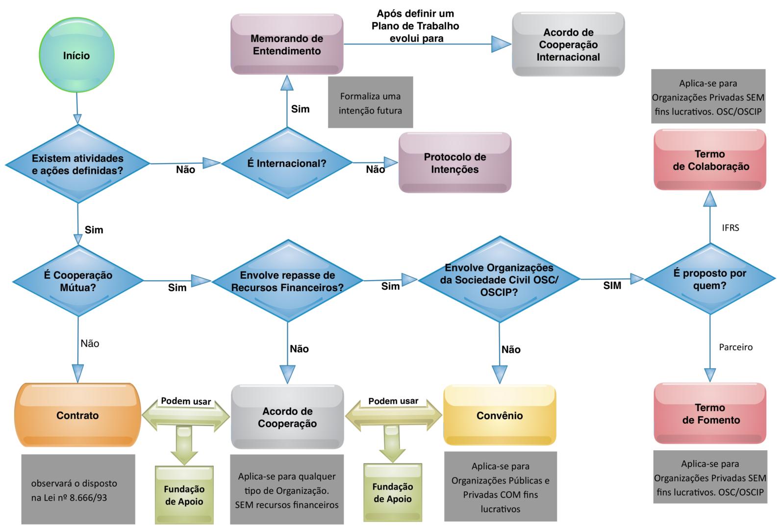 A gestão dos impactos financeiros das glosas hospitalares administrativas nos hospitais privados 3
